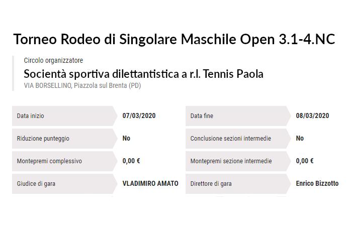 Torneo Rodeo di singolare maschile per giocatori di 3^ categoria